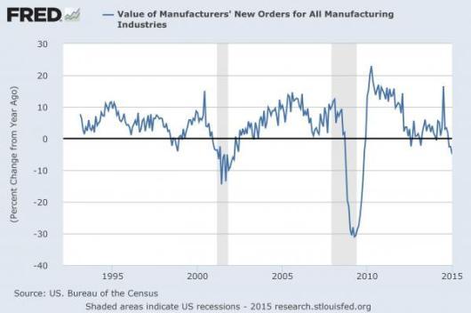 recession 2