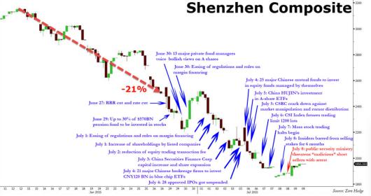 AnnotatedChinaCraziness